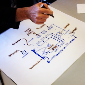 """Before beginning their chair-making activity, participants used a Project Zero thinking routine to map out the """"parts"""" and """"purposes"""" of our workshop space."""
