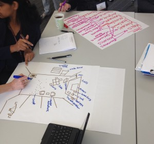 "Participants used text and images to map out the ""parts"" and ""purposes"" of our workshop space... and developed an increased sensitivity to the design of learning environments in the process!"