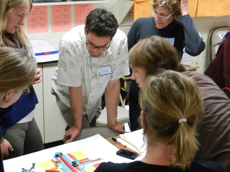 OLC members engage in an AbD systems redesign activity at Oakland International High School.